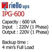 IPG-600-info